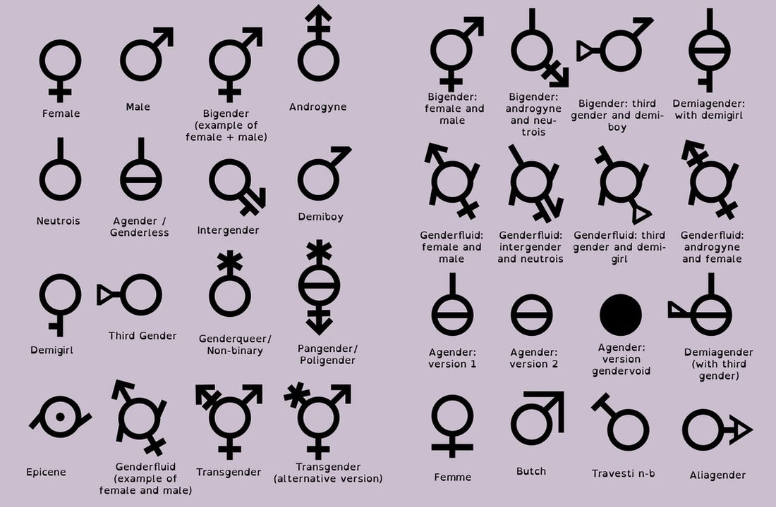 how many genders are there