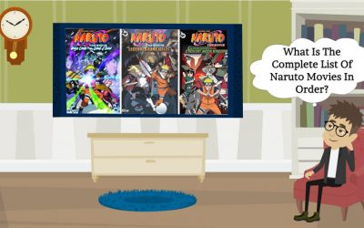 What Is The Complete List Of Naruto Movies In Order?